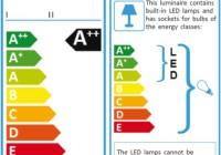 klasa-energetyczna2